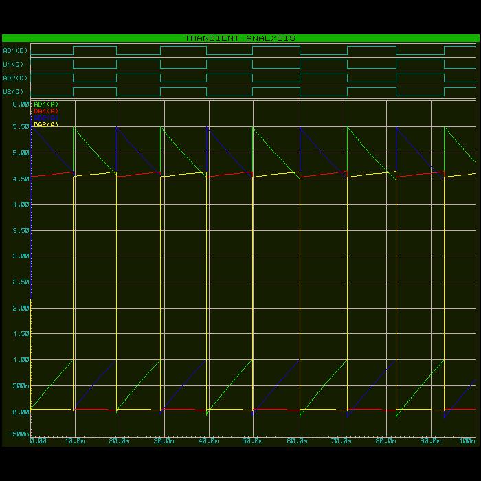 Simulation Graphs - read about SPICE simulation - Proteus Design Suite