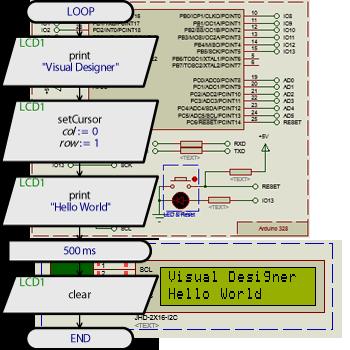Flowchart Programming for Arduino & Raspberry Pi Development